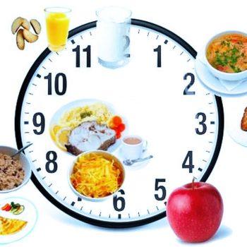 Як часто потрібно їсти?